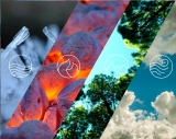 Using Zodiac Element Meanings to Tell About You and Your Attractions